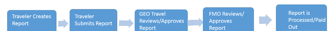 travel-arrows-1.png